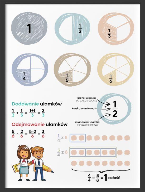 Plakat edukacyjne dla dzieci ułamki